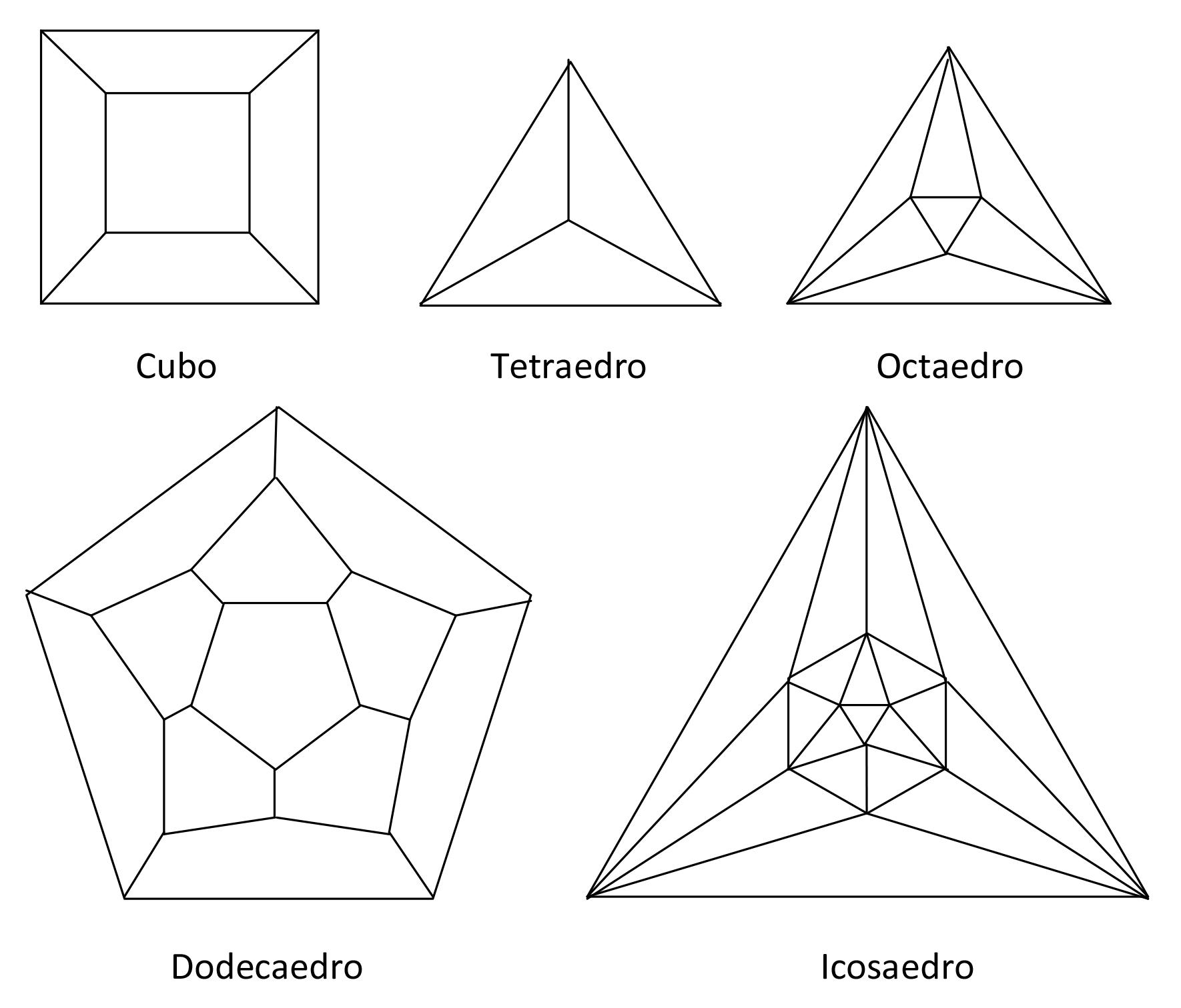 Lujoso Plantilla De Tetraedro Componente - Ejemplo De Colección De ...